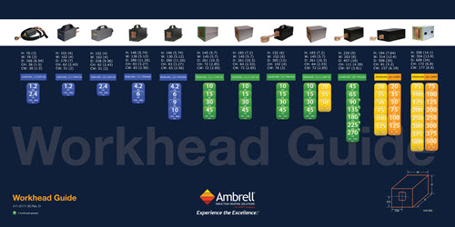 Selection of smaller Ambrell Workheads