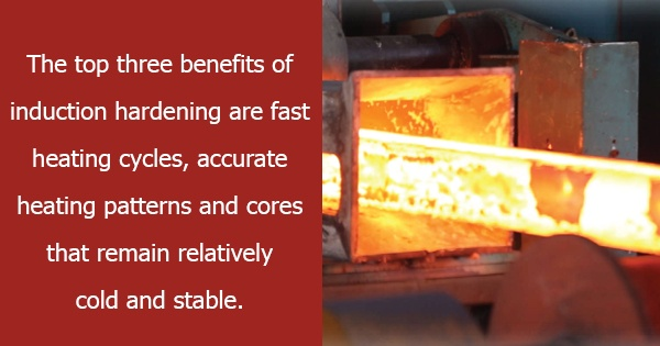what is induction forging